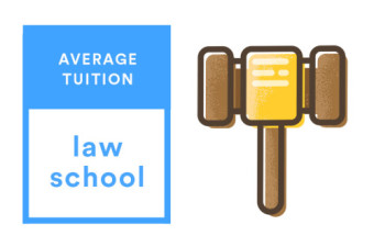 Average law school tuition