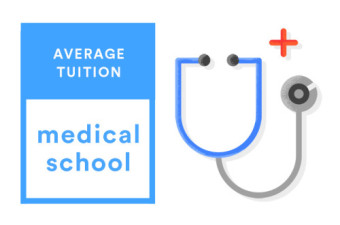 Average tuition of medical school