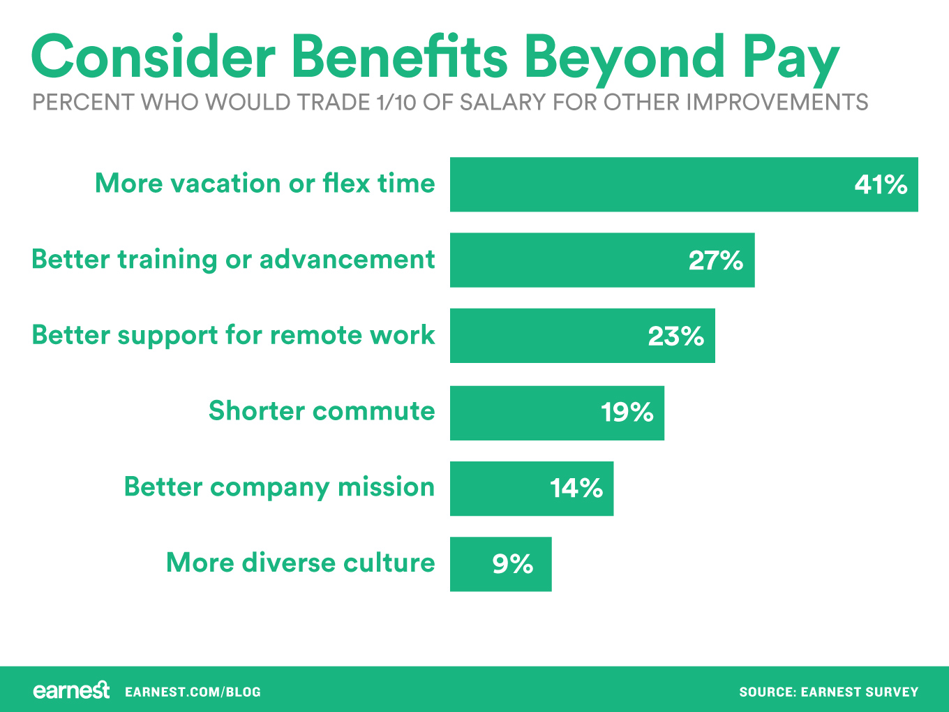 benefits-beyond-pay (1)