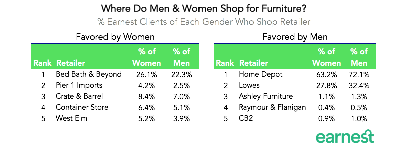 shopping-women-and-men