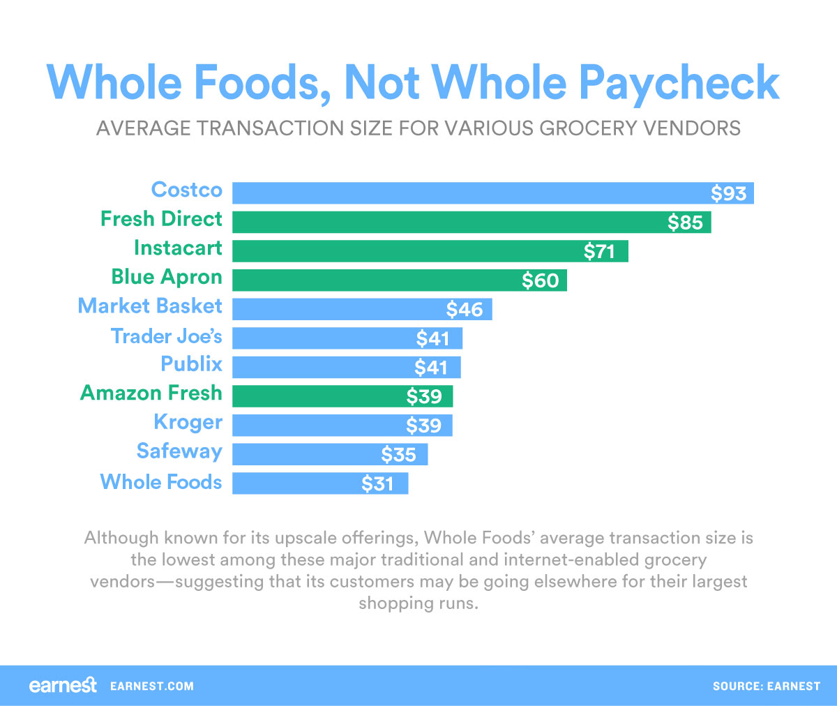 whole-foods-not-whole-paycheck-4